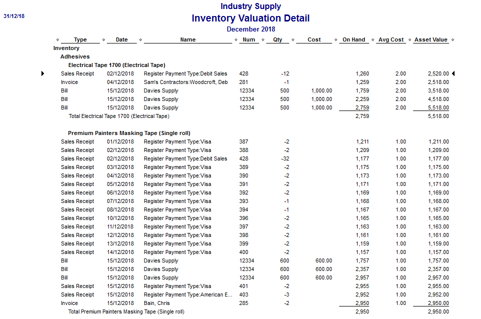 QB Inventory Valuation Reports 2